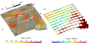 Cuantificación de procesos de generación de porosidad en cuencas carbonatadas.